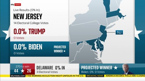 Sky News - US Election 2020 Coverage (35)