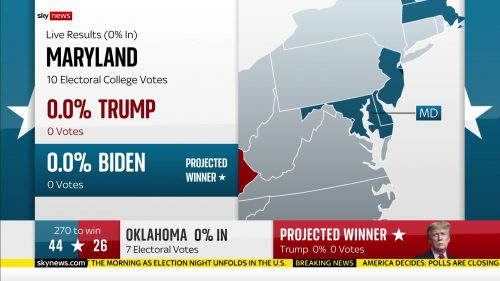 Sky News - US Election 2020 Coverage (36)