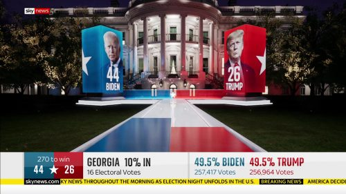 Sky News - US Election 2020 Coverage (37)