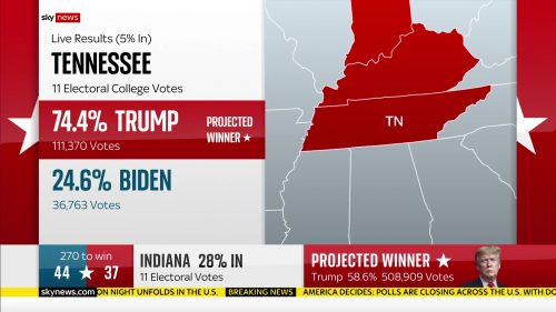 Sky News - US Election 2020 Coverage (40)