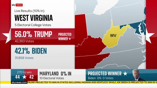 Sky News - US Election 2020 Coverage (43)