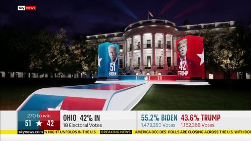 Sky News - US Election 2020 Coverage (44)
