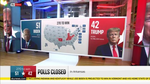 Sky News - US Election 2020 Coverage (47)