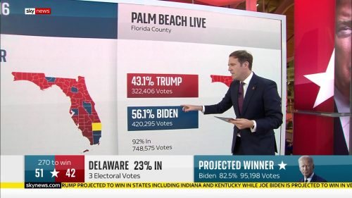 Sky News - US Election 2020 Coverage (53)