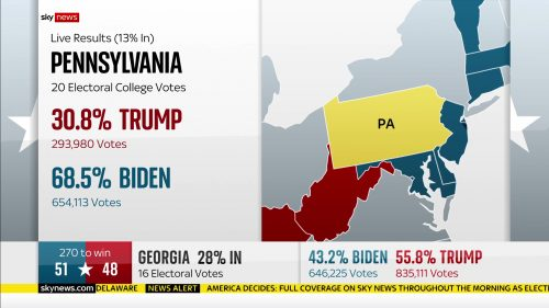 Sky News - US Election 2020 Coverage (54)
