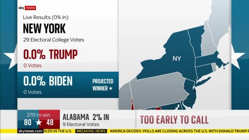Sky News - US Election 2020 Coverage (56)