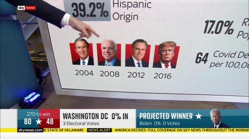 Sky News - US Election 2020 Coverage (58)