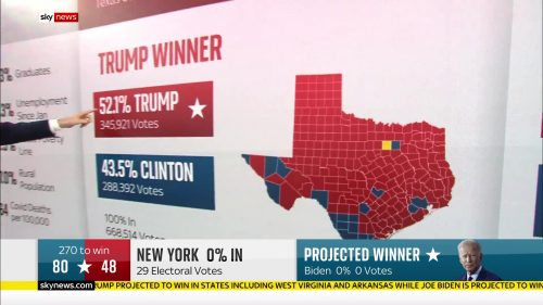 Sky News - US Election 2020 Coverage (59)