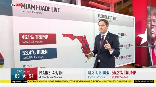 Sky News - US Election 2020 Coverage (61)