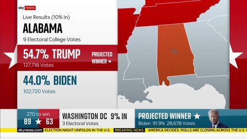 Sky News - US Election 2020 Coverage (62)