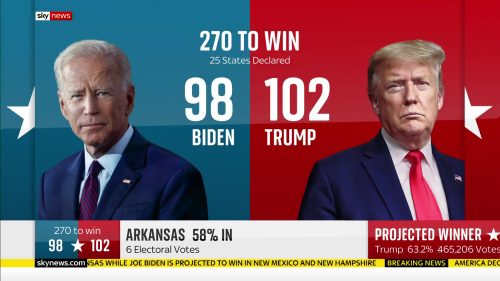 Sky News - US Election 2020 Coverage (66)