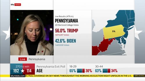 Sky News - US Election 2020 Coverage (75)
