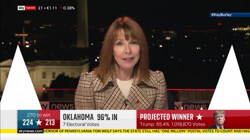 Sky News - US Election 2020 Coverage (78)