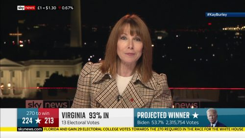 Sky News - US Election 2020 Coverage (82)