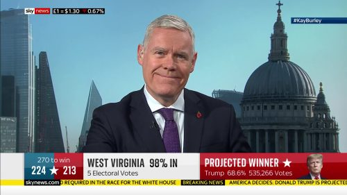 Sky News - US Election 2020 Coverage (84)