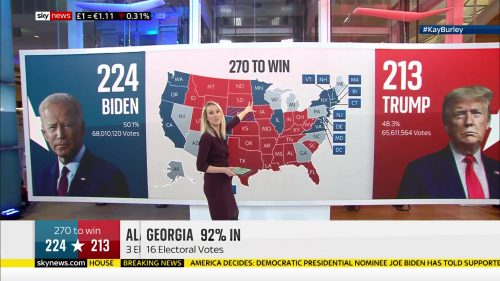 Sky News - US Election 2020 Coverage (87)