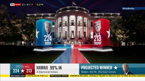 Sky News - US Election 2020 Coverage (92)