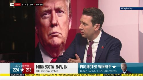 Sky News - US Election 2020 Coverage (93)