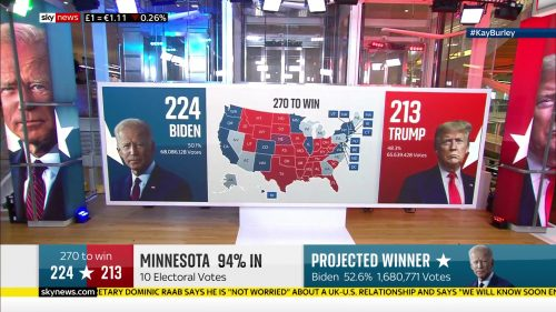 Sky News - US Election 2020 Coverage (94)