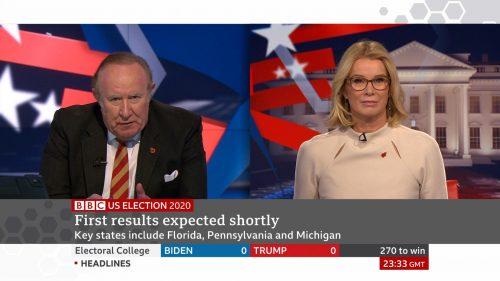 US Election 2020 - BBC News Coverage (33)