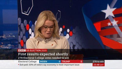 US Election 2020 - BBC News Coverage (41)