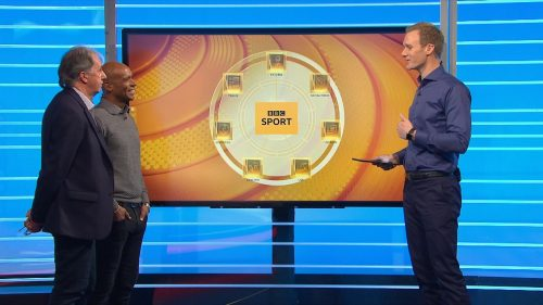 Dan Walker Leaves BBC Football Focus - Best Bits (35)