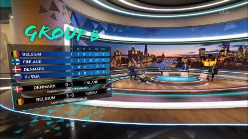 Euro 2020 - ITV Studio (19)