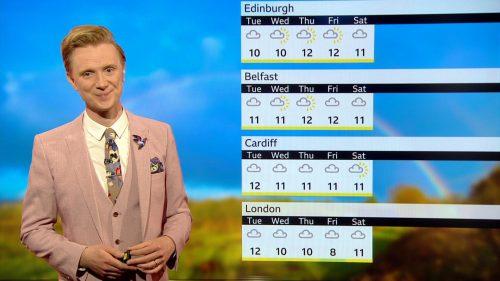 Owain Wyn Evans - BBC Weather Presenter (2)