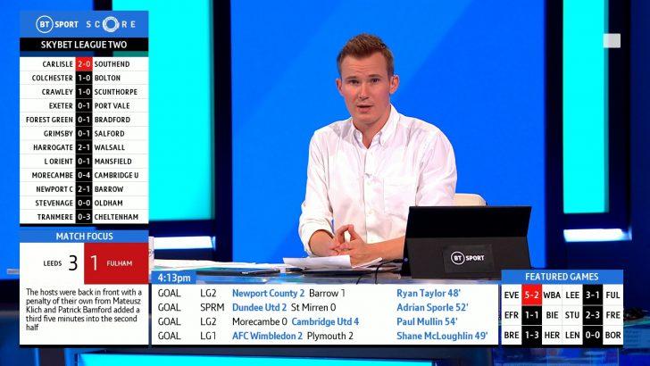 Darrell Currie - BT Sport Presenter (2)
